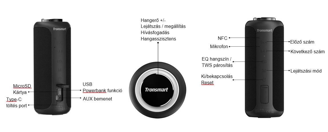 tronsmart element t6 plus upgraded t2567