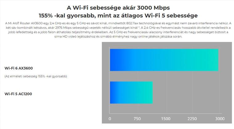 xiaomi mi aiot router ax3600 t3