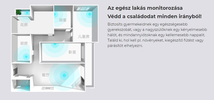 Xiaomi Mi Temperature and Humidity Monitor 2 hőmérséklet-, és páratartalom mérő