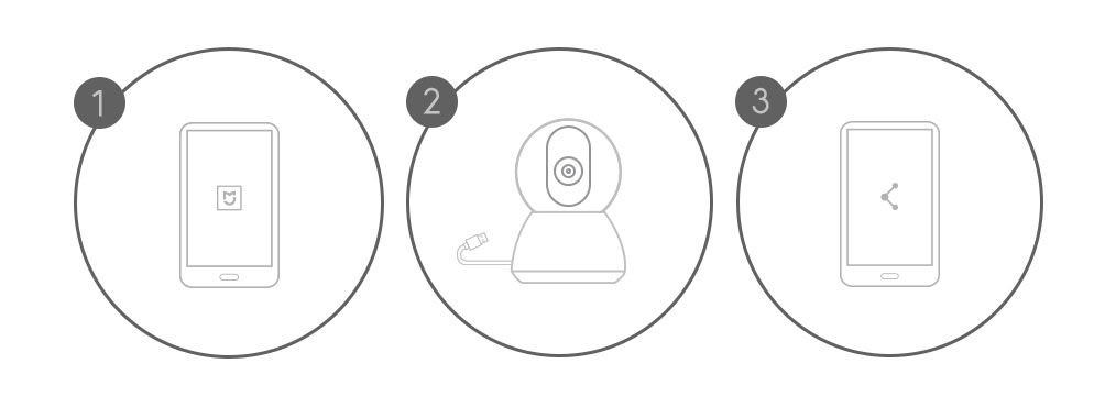 mi home wifi security camera 360 1080 secure setup