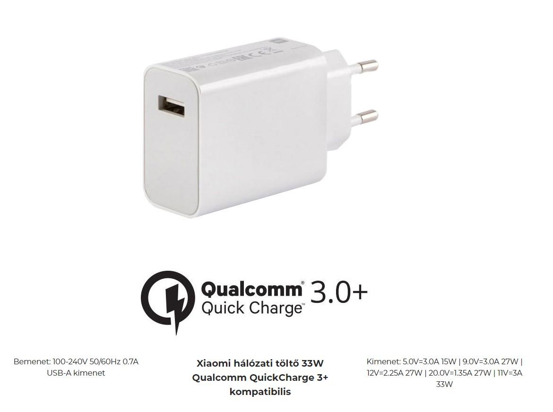 Xiaomi hálózati töltő 33W Qualcomm QuickCharge 3+ kompatibilis