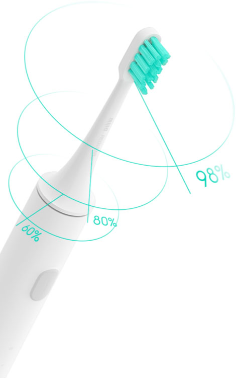xiaomi mi electric toothbrush 21